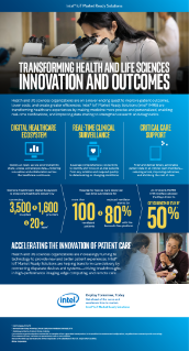 Healthcare Intel® IoT Market Ready Solutions (Intel® IMRS) Metrics and Benefits