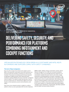 Green Hills Software* Platforms for Automotive: Solution Brief