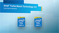 Intel® 渦輪加速技術 (Intel® Turbo Boost Technology) 有效提高應用程式效能